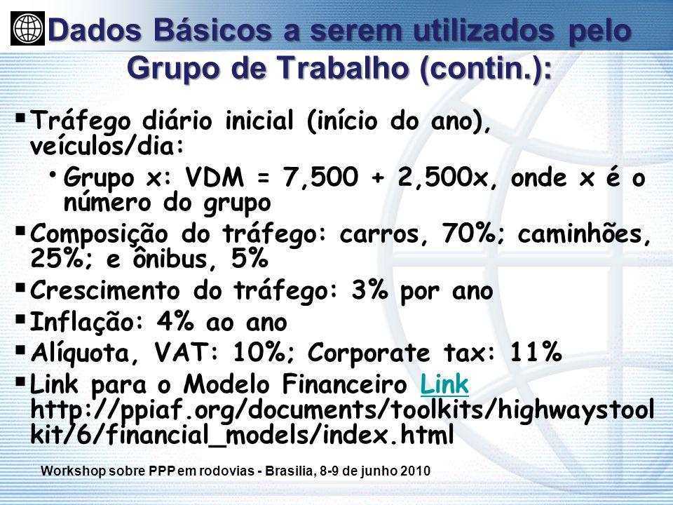 Dados Básicos a serem utilizados pelo Grupo de Trabalho (contin.): Tráfego diário inicial (início do ano), veículos/dia: Grupo x: VDM = 7,500 + 2,500x