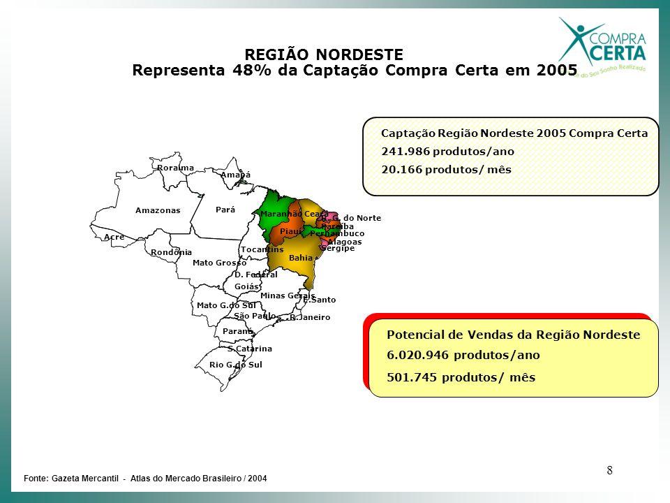 8 Fonte: Gazeta Mercantil - Atlas do Mercado Brasileiro / 2004 REGIÃO NORDESTE Acre Maranhão Piauí R.