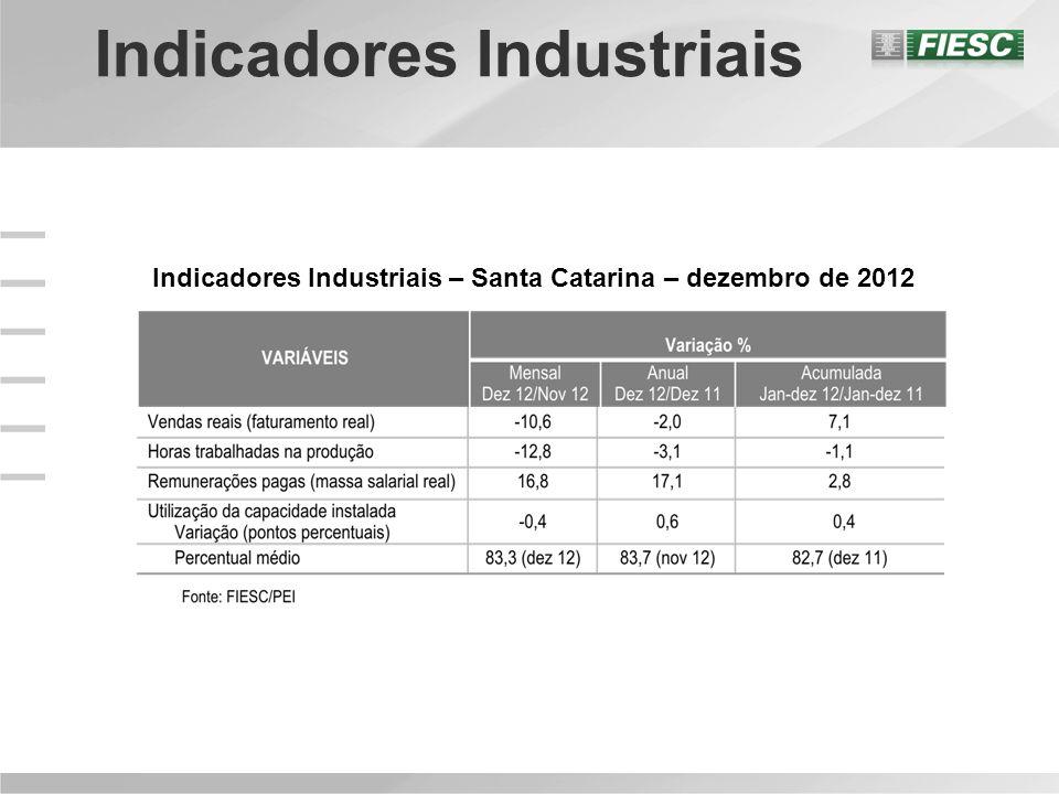 Indicadores Industriais Indicadores Industriais – Santa Catarina – dezembro de 2012