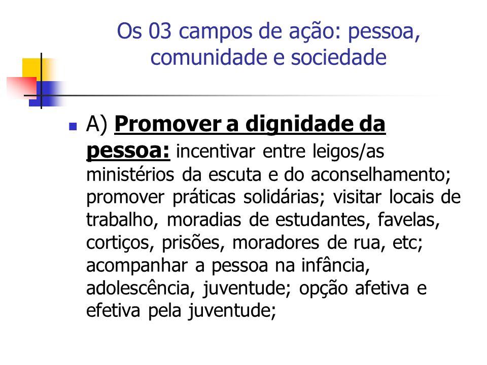 Os 03 campos de ação: pessoa, comunidade e sociedade A) Promover a dignidade da pessoa: incentivar entre leigos/as ministérios da escuta e do aconselh