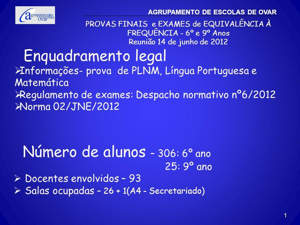 1 AGRUPAMENTO DE ESCOLAS DE OVAR PROVAS FINAIS e EXAMES de EQUIVALÊNCIA À FREQUÊNCIA - 6º e 9º Anos Reunião 14 de junho de 2012 Número de alunos – 306