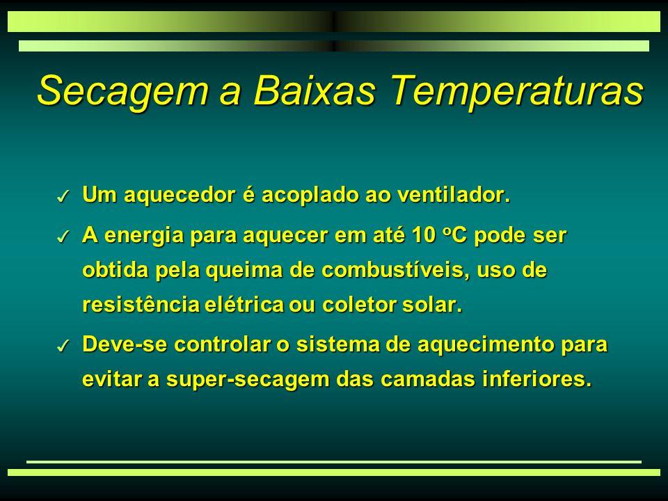 Secagem a Baixas Temperaturas 3 Um aquecedor é acoplado ao ventilador.