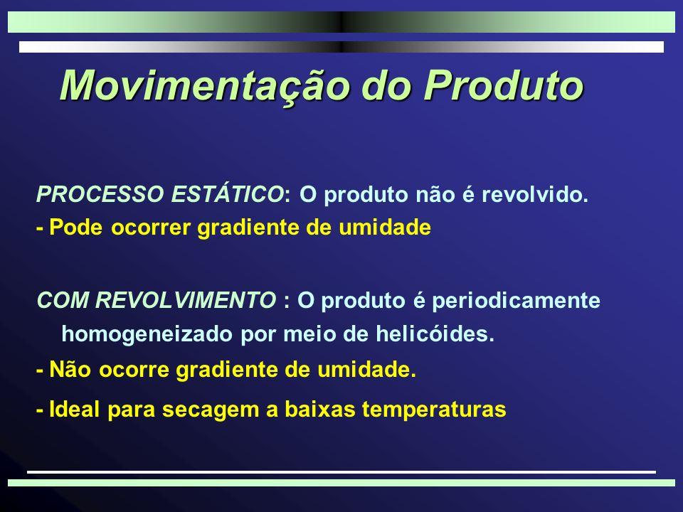 Movimentação do Produto PROCESSO ESTÁTICO: O produto não é revolvido.