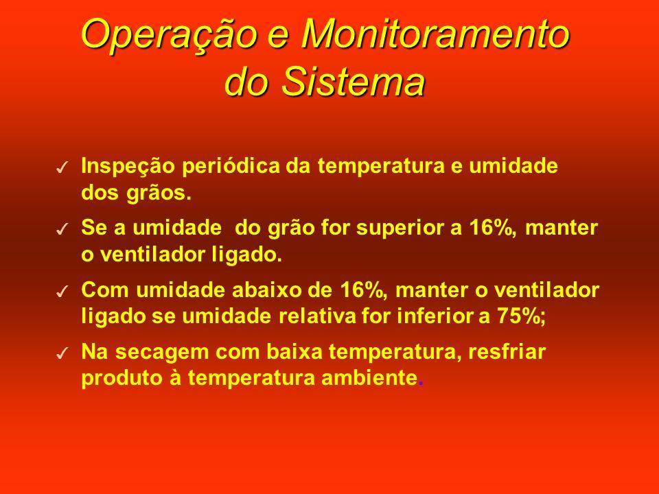 Operação e Monitoramento do Sistema 3 Inspeção periódica da temperatura e umidade dos grãos.