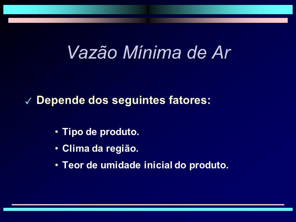 Vazão Mínima de Ar 3 Depende dos seguintes fatores: Tipo de produto.