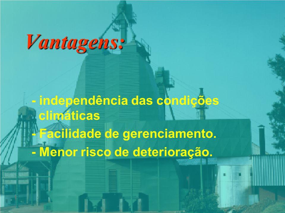 - independência das condições climáticas - Facilidade de gerenciamento.