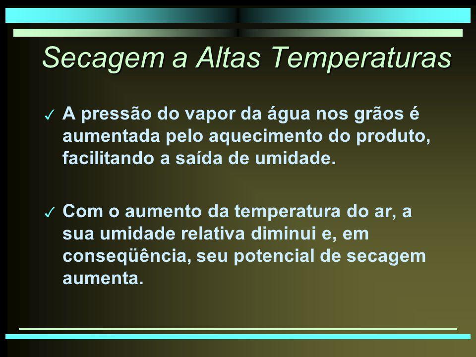Secagem a Altas Temperaturas 3 A pressão do vapor da água nos grãos é aumentada pelo aquecimento do produto, facilitando a saída de umidade.