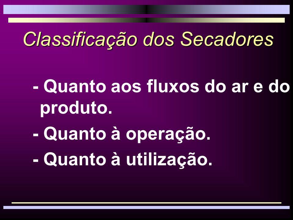 Classificação dos Secadores - Quanto aos fluxos do ar e do produto.