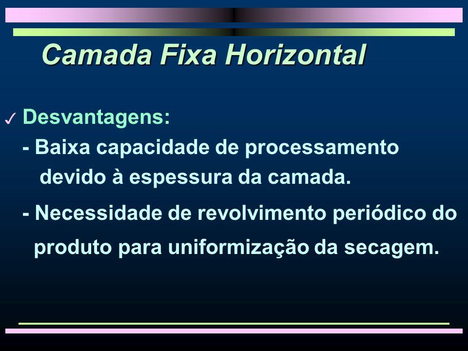 Camada Fixa Horizontal 3 Desvantagens: - Baixa capacidade de processamento devido à espessura da camada.