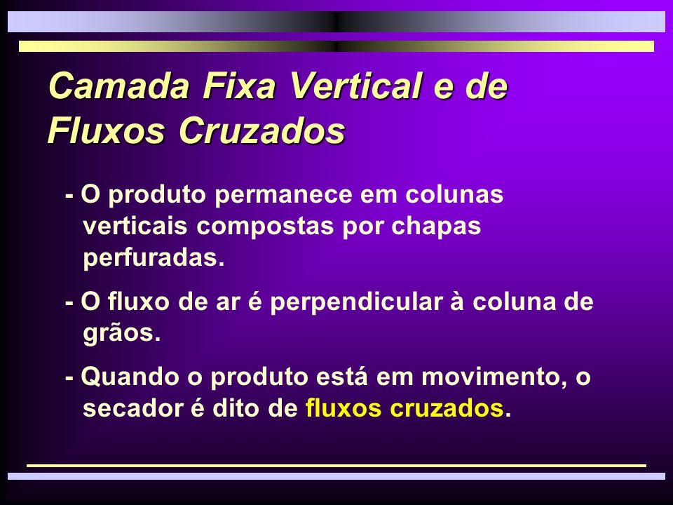 Camada Fixa Vertical e de Fluxos Cruzados - O produto permanece em colunas verticais compostas por chapas perfuradas.