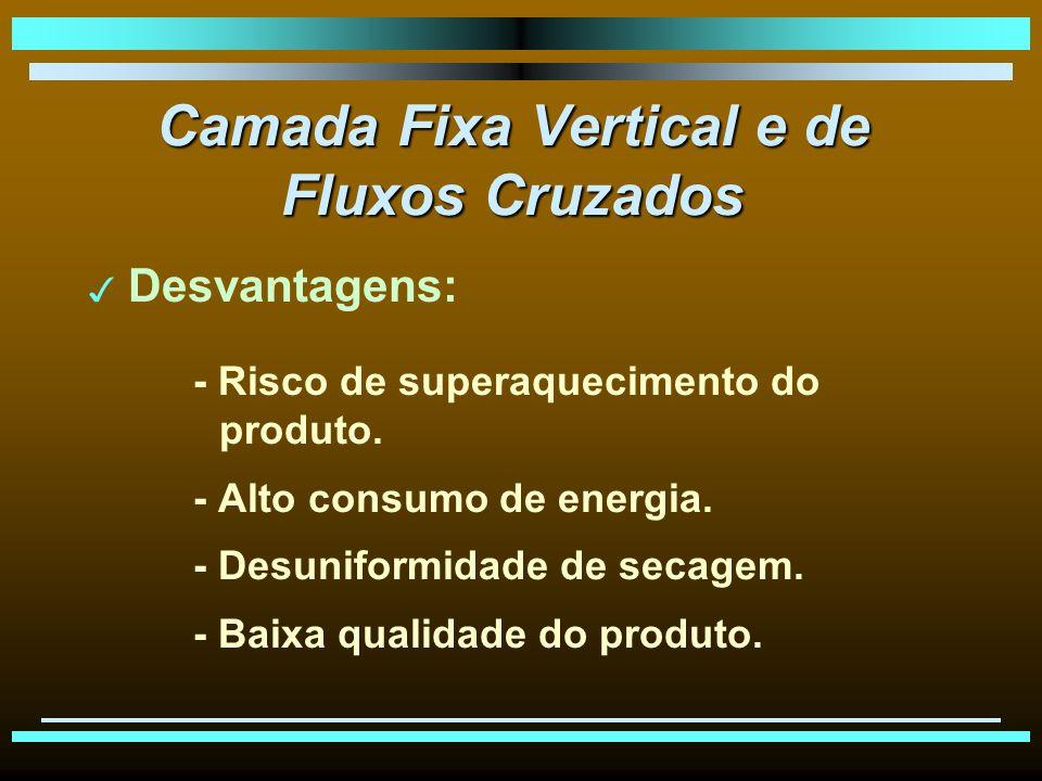 Camada Fixa Vertical e de Fluxos Cruzados 3 Desvantagens: - Risco de superaquecimento do produto.