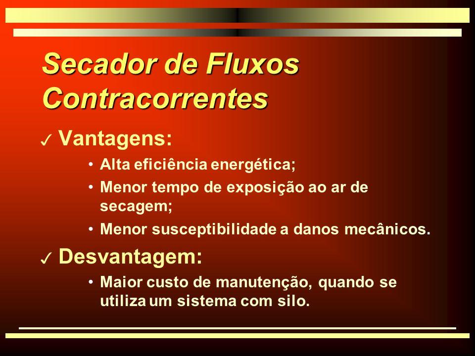 Secador de Fluxos Contracorrentes 3 Vantagens: Alta eficiência energética; Menor tempo de exposição ao ar de secagem; Menor susceptibilidade a danos mecânicos.
