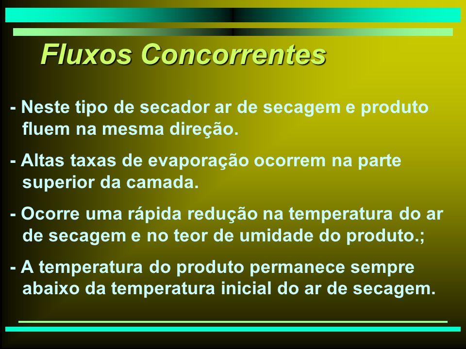 Fluxos Concorrentes - Neste tipo de secador ar de secagem e produto fluem na mesma direção.