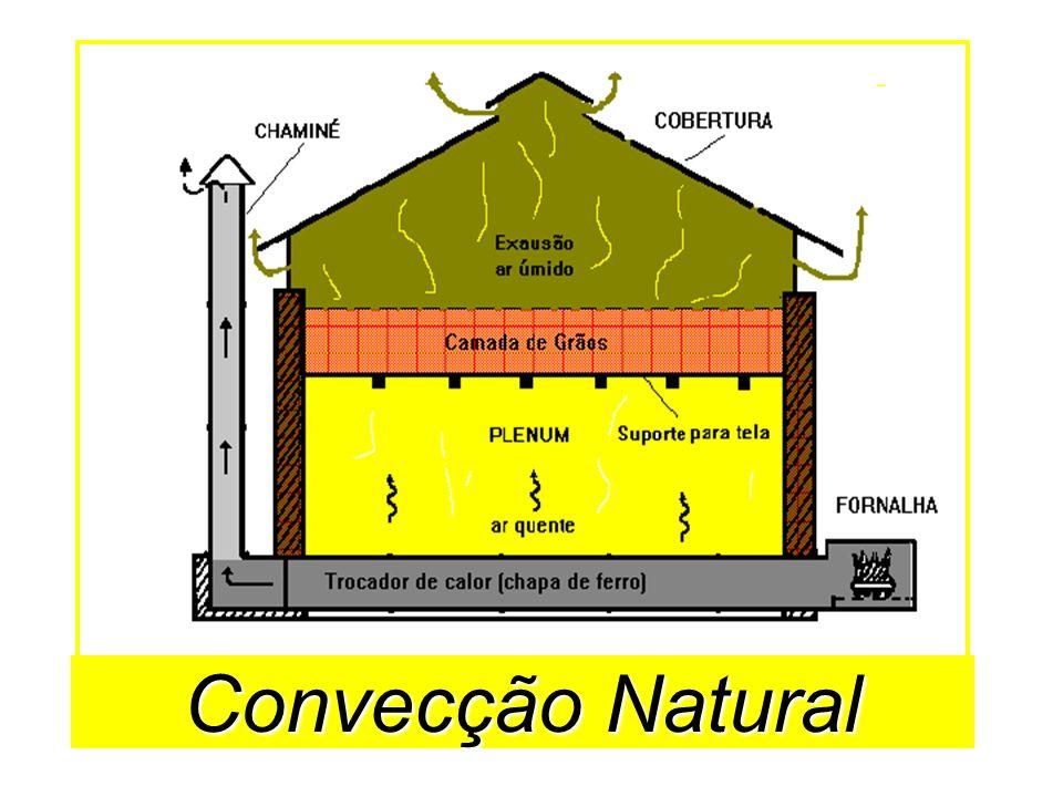 Convecção Natural