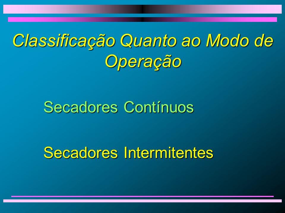 Classificação Quanto ao Modo de Operação Secadores Contínuos Secadores Intermitentes