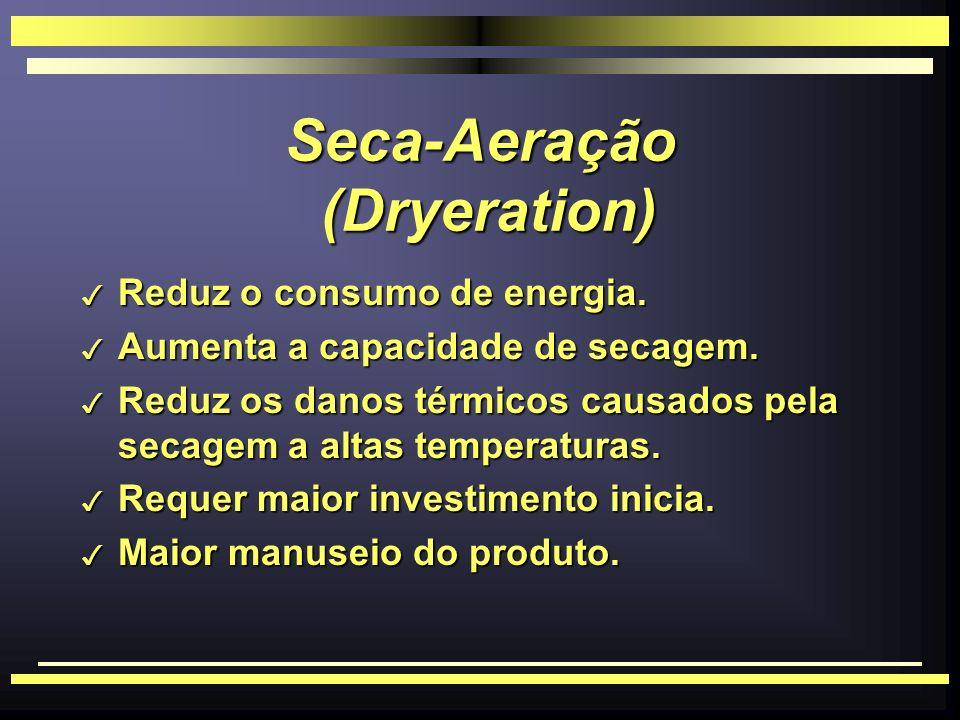 Seca-Aeração (Dryeration) 3 Reduz o consumo de energia.