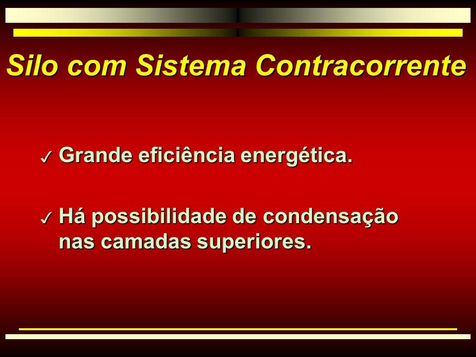 Silo com Sistema Contracorrente 3 Grande eficiência energética.