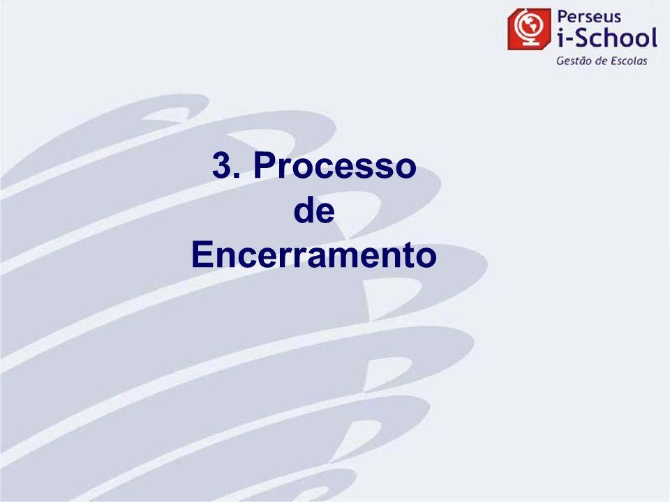 3. Processo de Encerramento