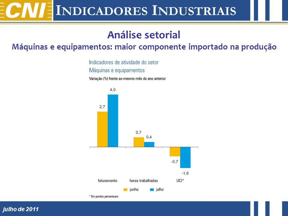 julho de 2011 Análise setorial Máquinas e equipamentos: maior componente importado na produção
