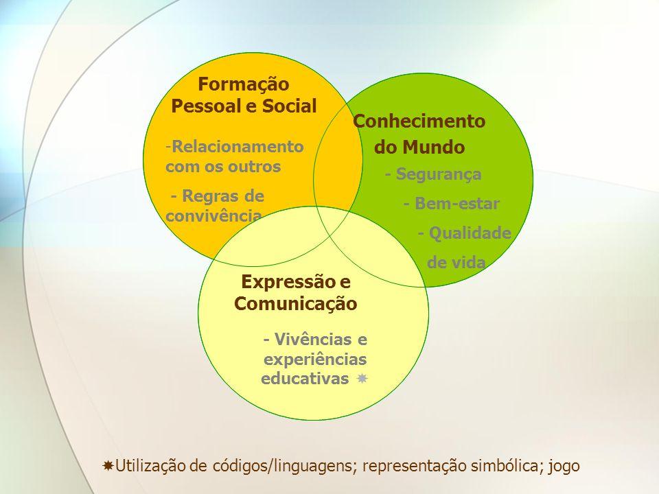 - Segurança - Bem-estar - Qualidade de vida -Relacionamento com os outros - Regras de convivência - Vivências e experiências educativas Utilização de