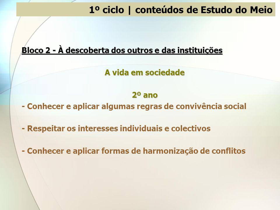 Bloco 2 - À descoberta dos outros e das instituições A vida em sociedade 2º ano - Conhecer e aplicar algumas regras de convivência social - Respeitar