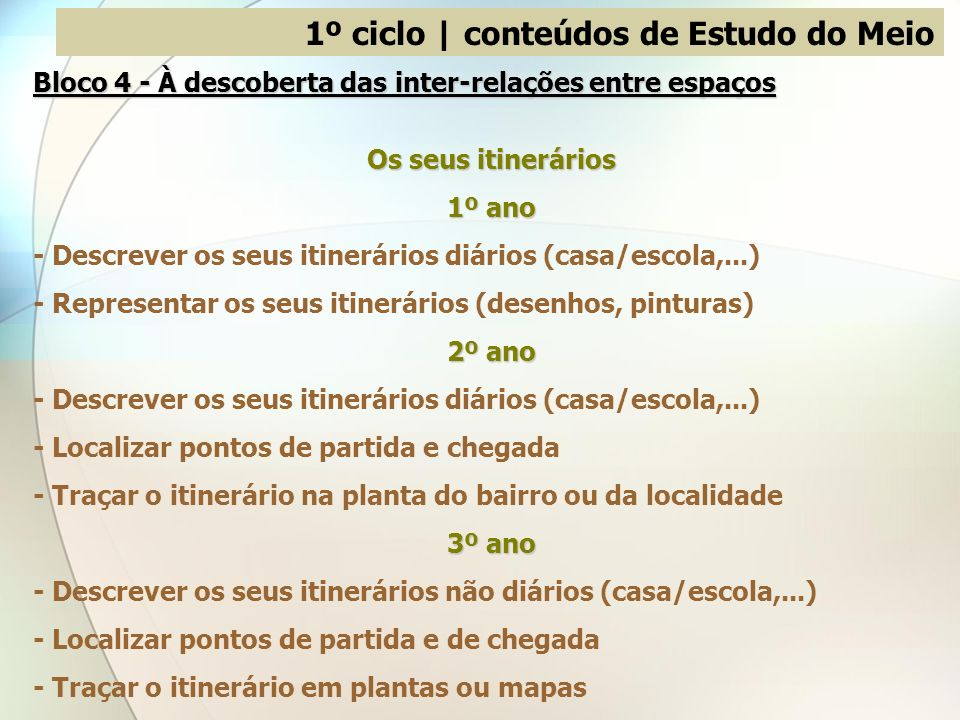 Bloco 4 - À descoberta das inter-relações entre espaços Os seus itinerários 1º ano - Descrever os seus itinerários diários (casa/escola,...) - Represe