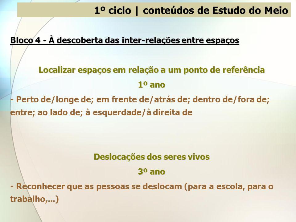 Bloco 4 - À descoberta das inter-relações entre espaços Localizar espaços em relação a um ponto de referência 1º ano - Perto de/longe de; em frente de