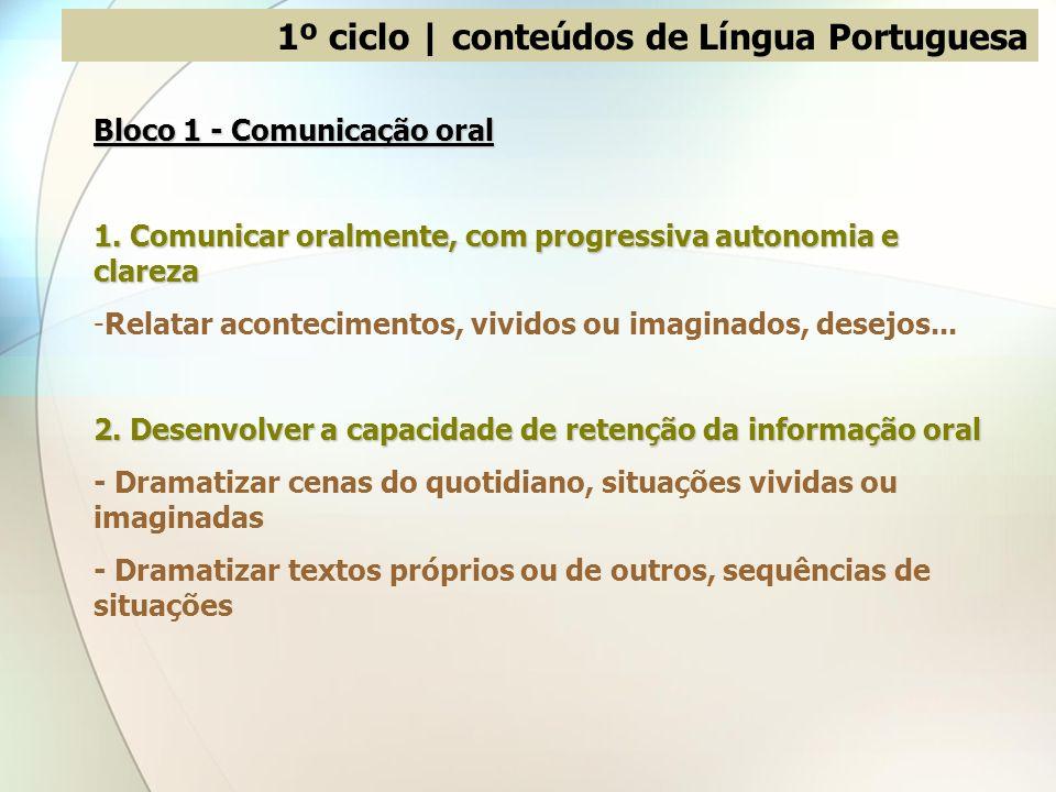 Bloco 1 - Comunicação oral 1. Comunicar oralmente, com progressiva autonomia e clareza -Relatar acontecimentos, vividos ou imaginados, desejos... 2. D