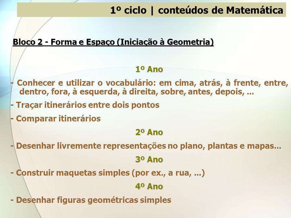 Bloco 2Forma e Espaço (Iniciação à Geometria) Bloco 2 - Forma e Espaço (Iniciação à Geometria) 1º Ano - Conhecer e utilizar o vocabulário: em cima, at