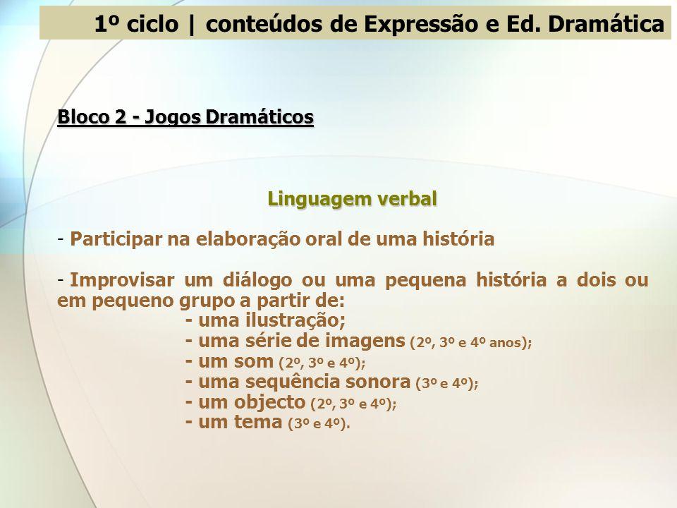 Bloco 2 - Jogos Dramáticos Linguagem verbal - Participar na elaboração oral de uma história - Improvisar um diálogo ou uma pequena história a dois ou