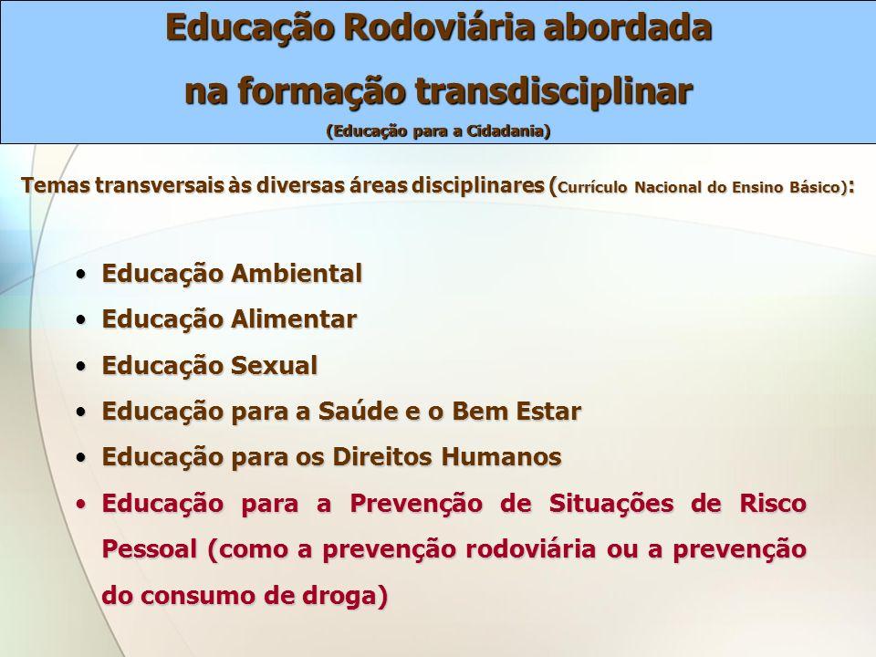 Educação AmbientalEducação Ambiental Educação AlimentarEducação Alimentar Educação SexualEducação Sexual Educação para a Saúde e o Bem EstarEducação p
