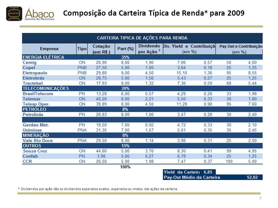 Composição da Carteira Típica de Renda * para 2009 7 * Dividendos por ação são os dividendos esperados exatos, esperados ou mistos das ações da cartei
