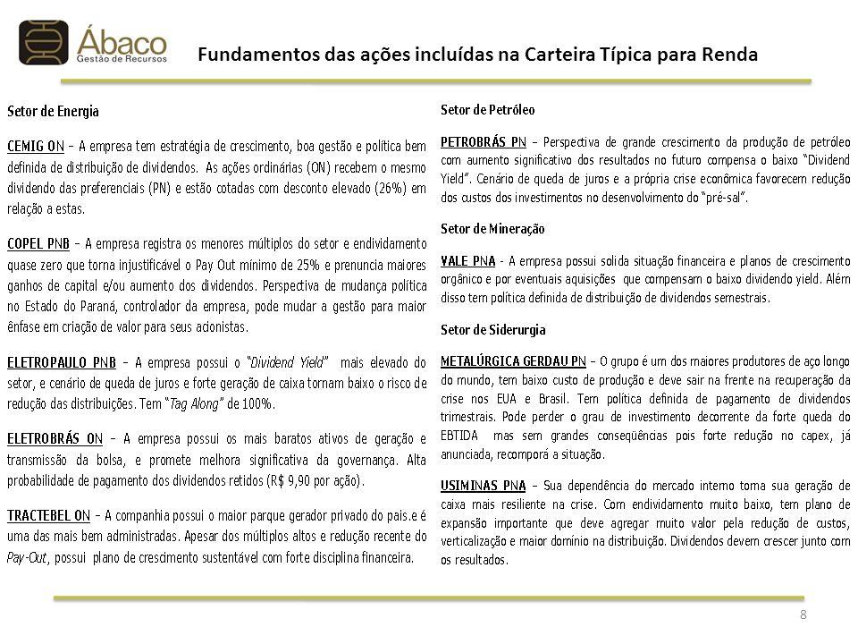 Fundamentos das ações incluídas na Carteira Típica para Renda 8