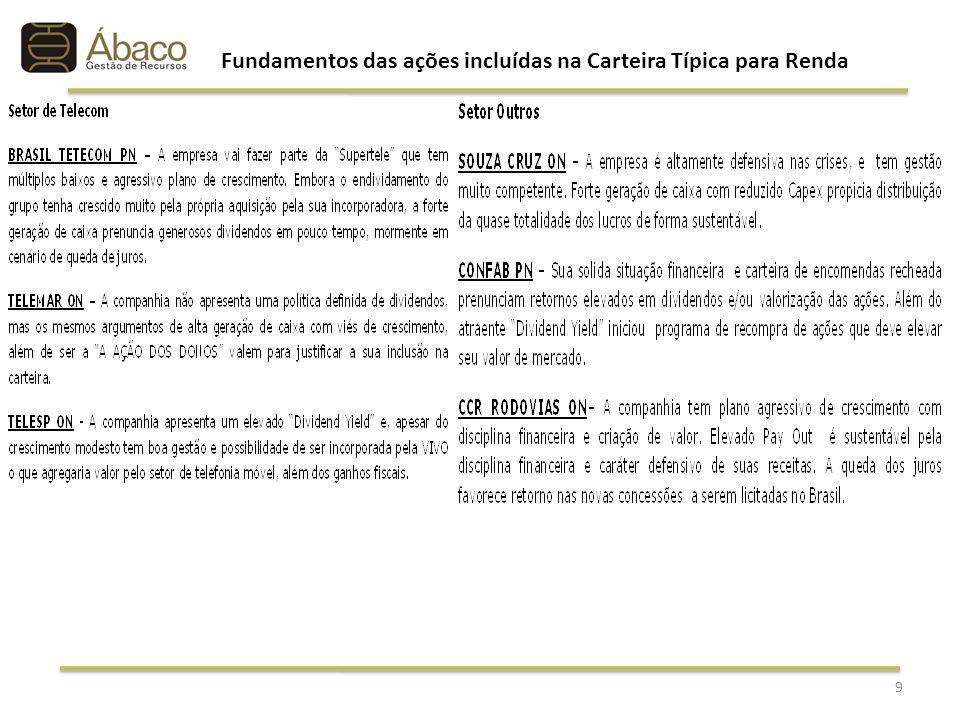 Ativos sob Gestão (em 28/04/2009) 27 Carteiras Individuais – PL de R$ 50 Milhões Fundo de Ações (Ábaco Crescimento e Renda FIA) – PL de R$ 4,4 Milhões Endereço: Rua Doutor Renato Paes de Barros, 714, 10º.