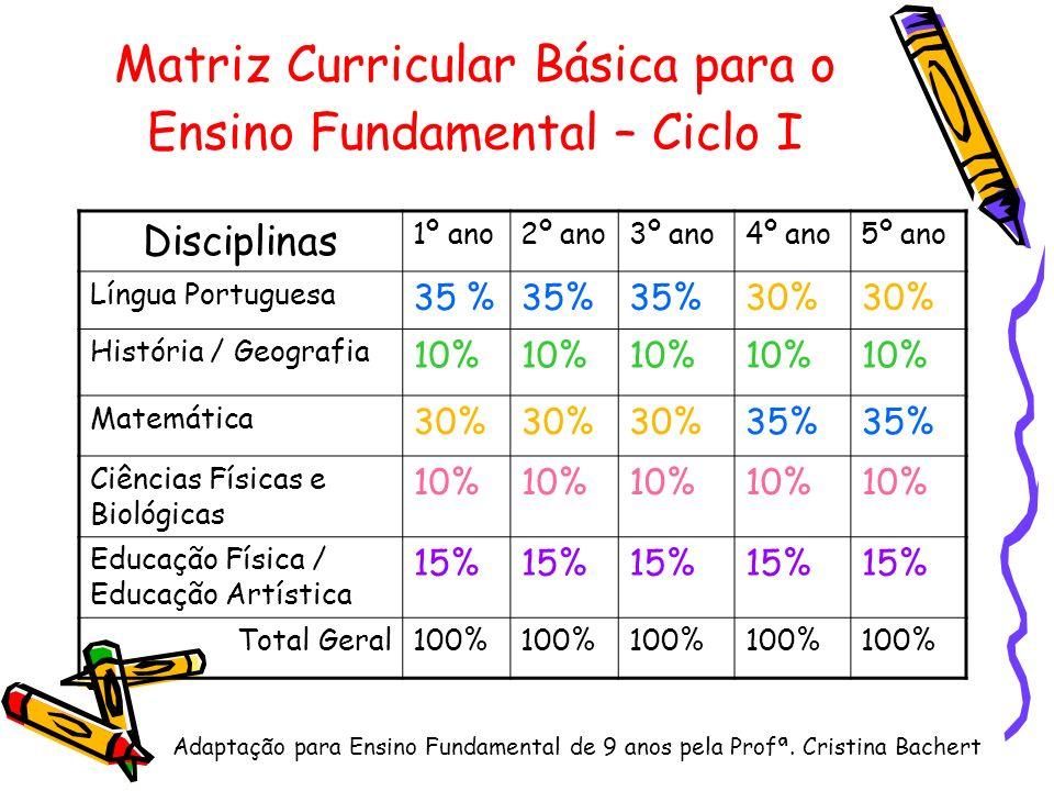 Matriz Curricular Básica para o Ensino Fundamental – Ciclo I Disciplinas 1º ano2º ano3º ano4º ano5º ano Língua Portuguesa 35 % 30% História / Geografi