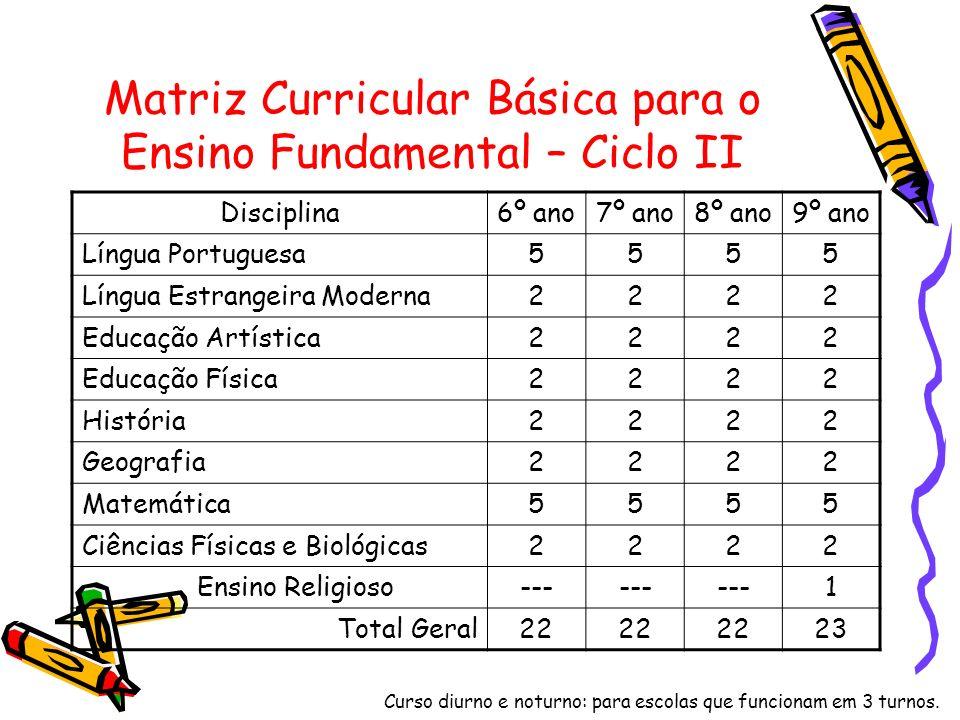 Matriz Curricular Básica para o Ensino Fundamental – Ciclo II Disciplina6º ano7º ano8º ano9º ano Língua Portuguesa5555 Língua Estrangeira Moderna2222