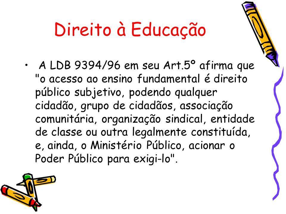 Direito à Educação A LDB 9394/96 em seu Art.5º afirma que