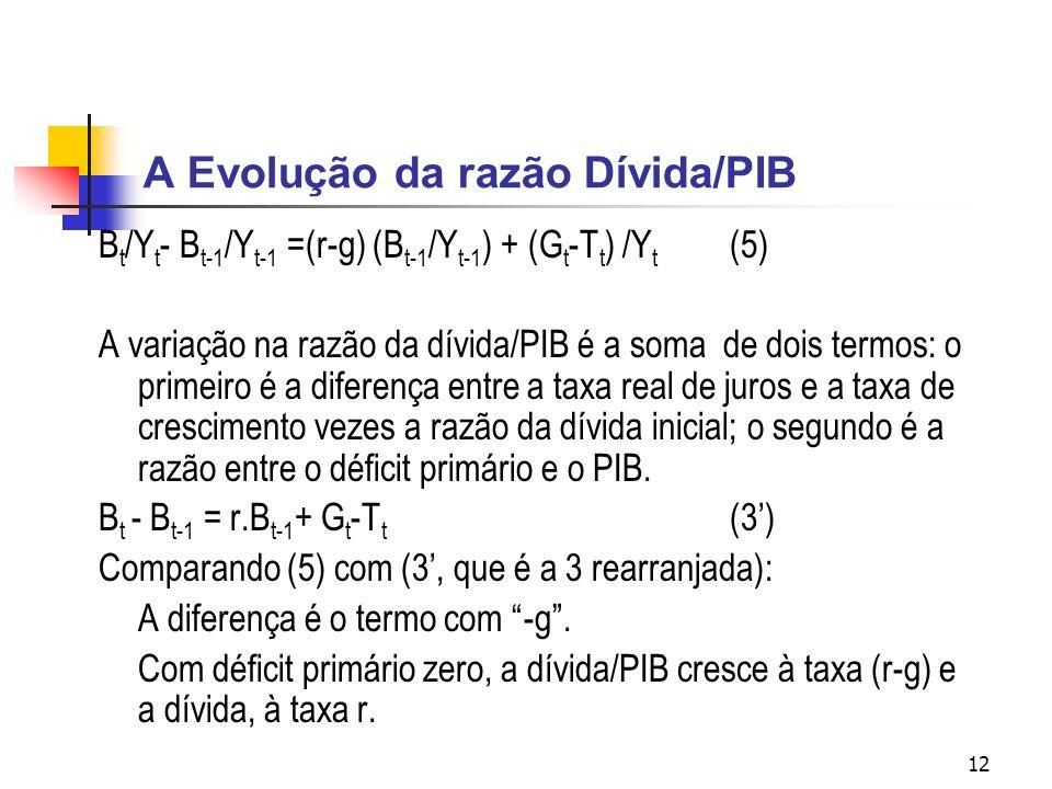 12 A Evolução da razão Dívida/PIB B t /Y t - B t-1 /Y t-1 =(r-g) (B t-1 /Y t-1 ) + (G t -T t ) /Y t (5) A variação na razão da dívida/PIB é a soma de dois termos: o primeiro é a diferença entre a taxa real de juros e a taxa de crescimento vezes a razão da dívida inicial; o segundo é a razão entre o déficit primário e o PIB.