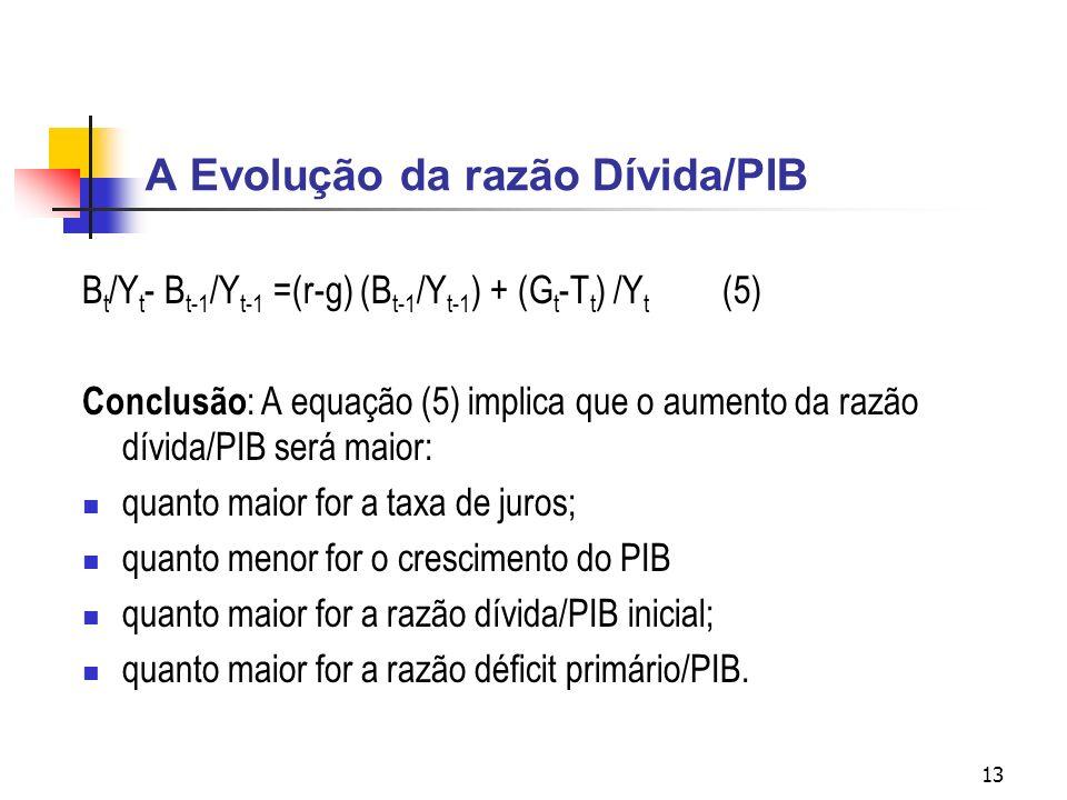 13 A Evolução da razão Dívida/PIB B t /Y t - B t-1 /Y t-1 =(r-g) (B t-1 /Y t-1 ) + (G t -T t ) /Y t (5) Conclusão : A equação (5) implica que o aumento da razão dívida/PIB será maior: quanto maior for a taxa de juros; quanto menor for o crescimento do PIB quanto maior for a razão dívida/PIB inicial; quanto maior for a razão déficit primário/PIB.