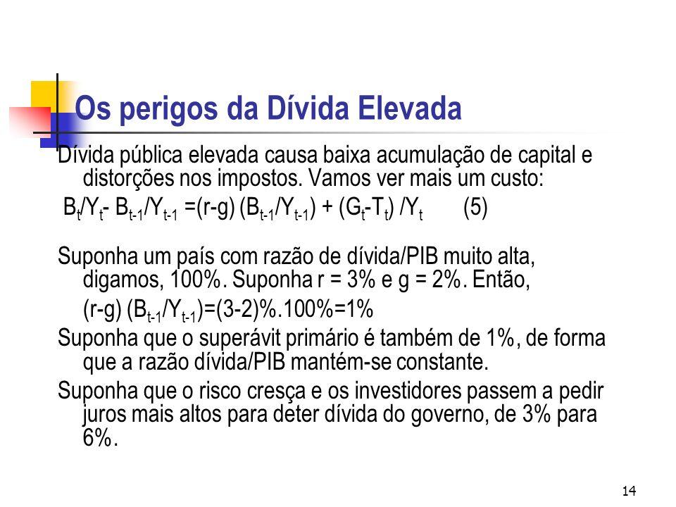 14 Os perigos da Dívida Elevada Dívida pública elevada causa baixa acumulação de capital e distorções nos impostos.