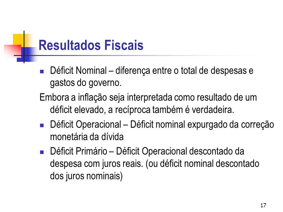 17 Resultados Fiscais Déficit Nominal – diferença entre o total de despesas e gastos do governo.