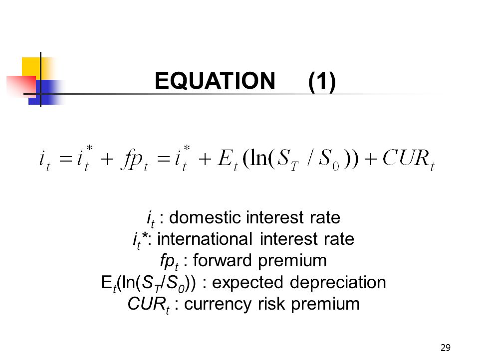 29 EQUATION (1) i t : domestic interest rate i t *: international interest rate fp t : forward premium E t (ln(S T /S 0 )) : expected depreciation CUR t : currency risk premium