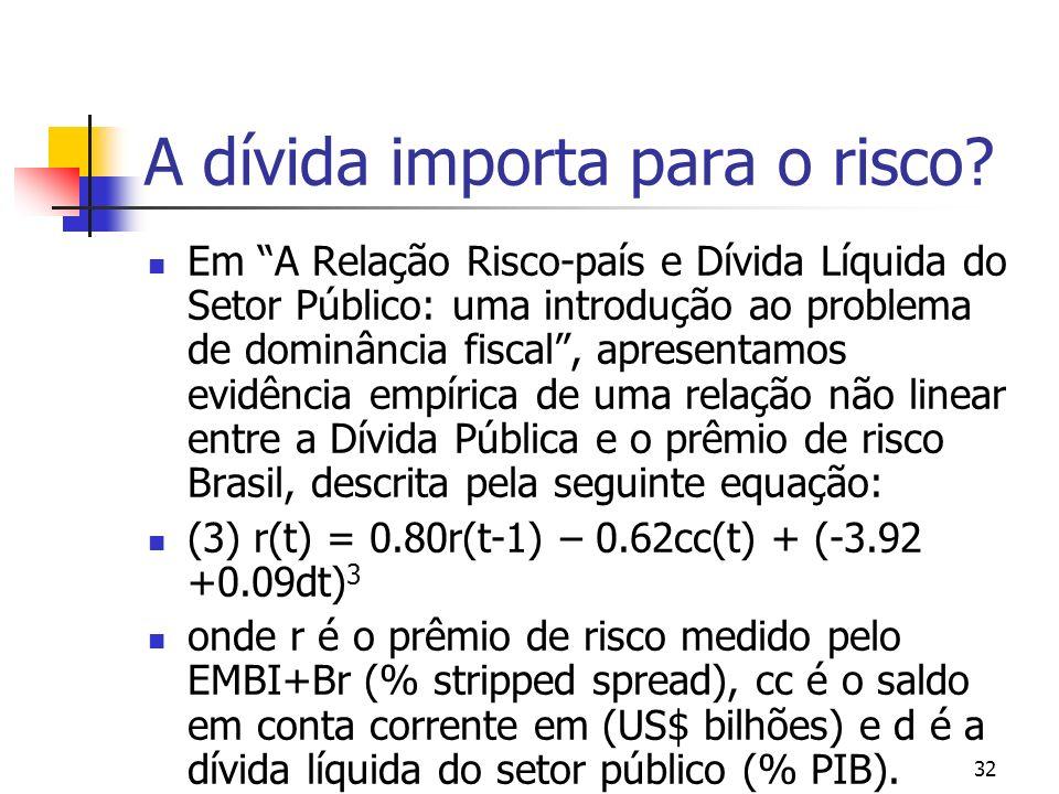 32 A dívida importa para o risco.