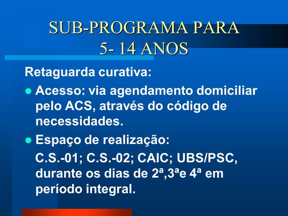 SUB-PROGRAMA PARA 5- 14 ANOS Retaguarda curativa: Acesso: via agendamento domiciliar pelo ACS, através do código de necessidades. Espaço de realização