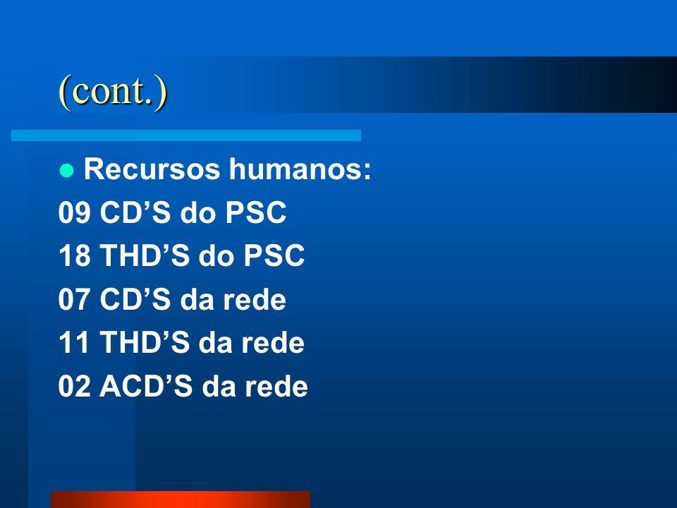 (cont.) Recursos humanos: 09 CDS do PSC 18 THDS do PSC 07 CDS da rede 11 THDS da rede 02 ACDS da rede