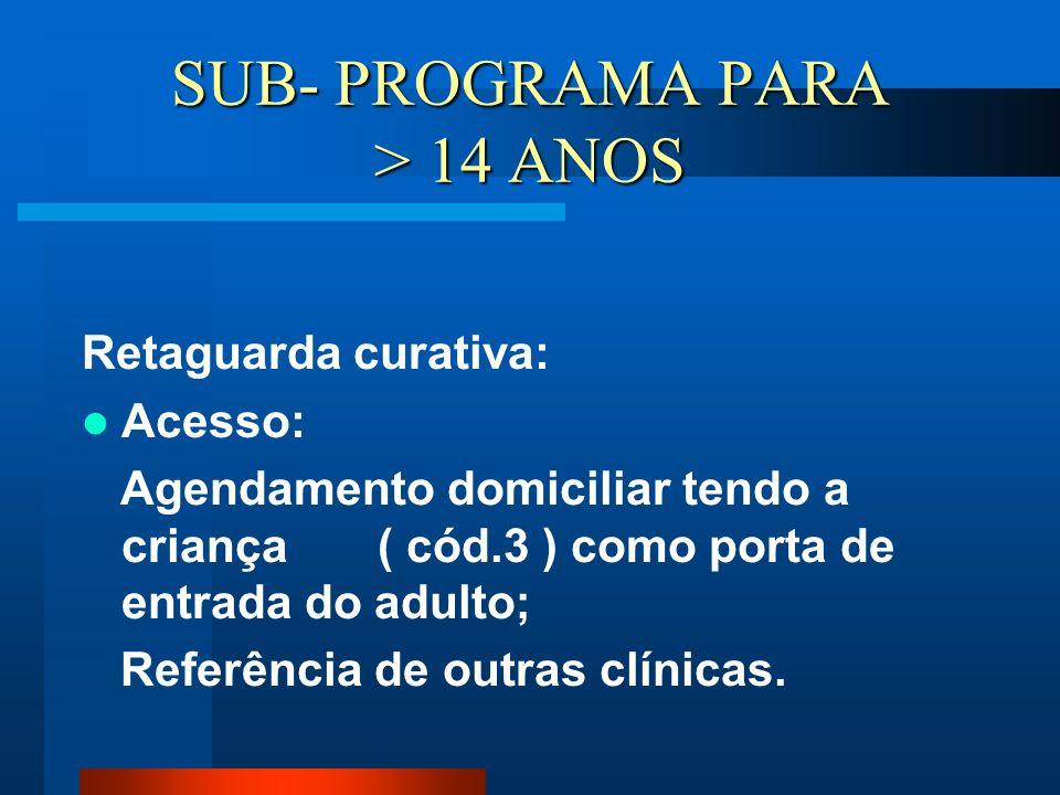 SUB- PROGRAMA PARA > 14 ANOS Retaguarda curativa: Acesso: Agendamento domiciliar tendo a criança ( cód.3 ) como porta de entrada do adulto; Referência