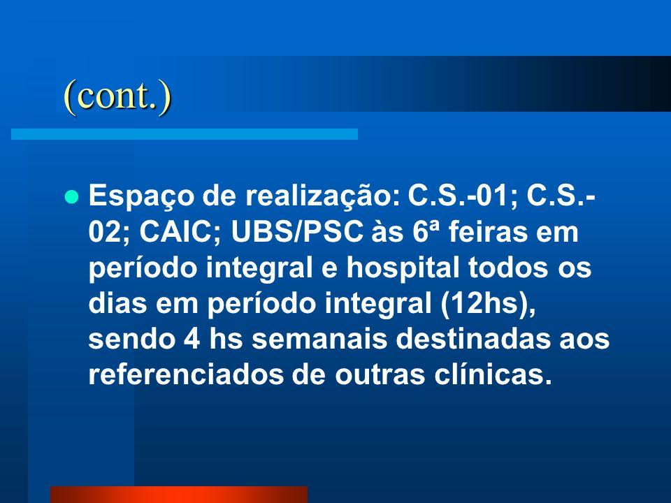 (cont.) Espaço de realização: C.S.-01; C.S.- 02; CAIC; UBS/PSC às 6ª feiras em período integral e hospital todos os dias em período integral (12hs), s