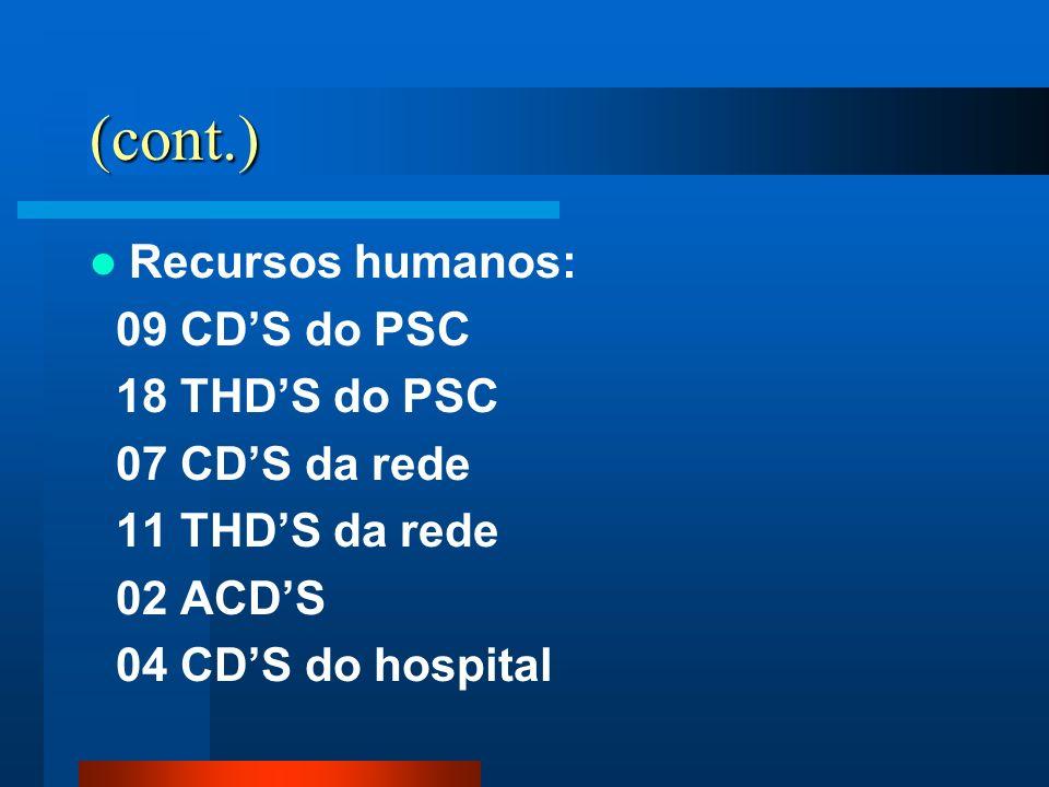 (cont.) Recursos humanos: 09 CDS do PSC 18 THDS do PSC 07 CDS da rede 11 THDS da rede 02 ACDS 04 CDS do hospital