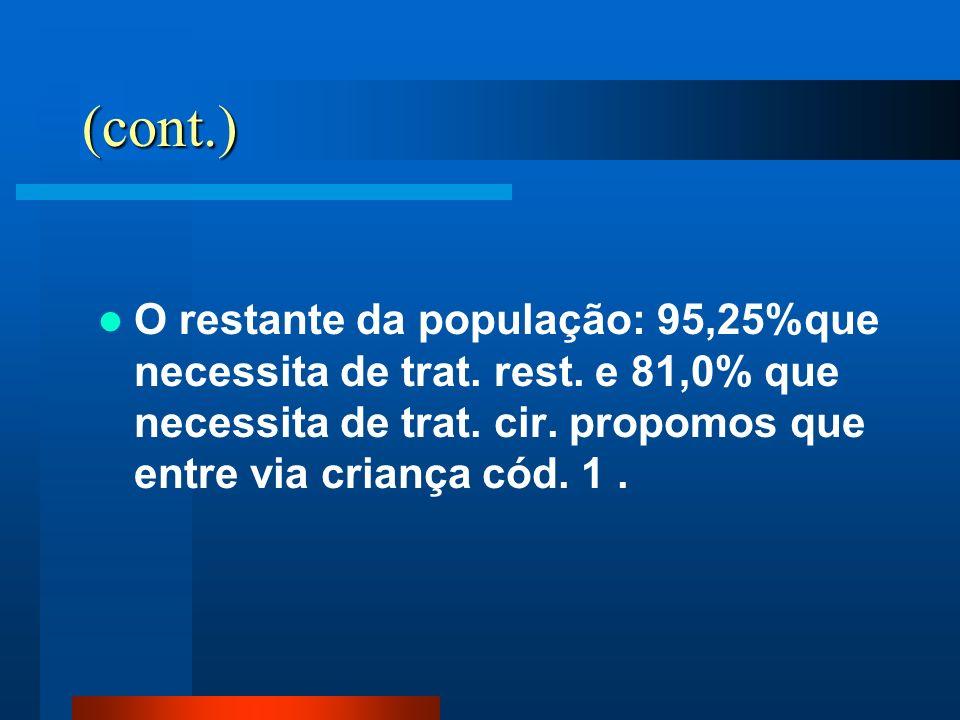 (cont.) O restante da população: 95,25%que necessita de trat. rest. e 81,0% que necessita de trat. cir. propomos que entre via criança cód. 1.