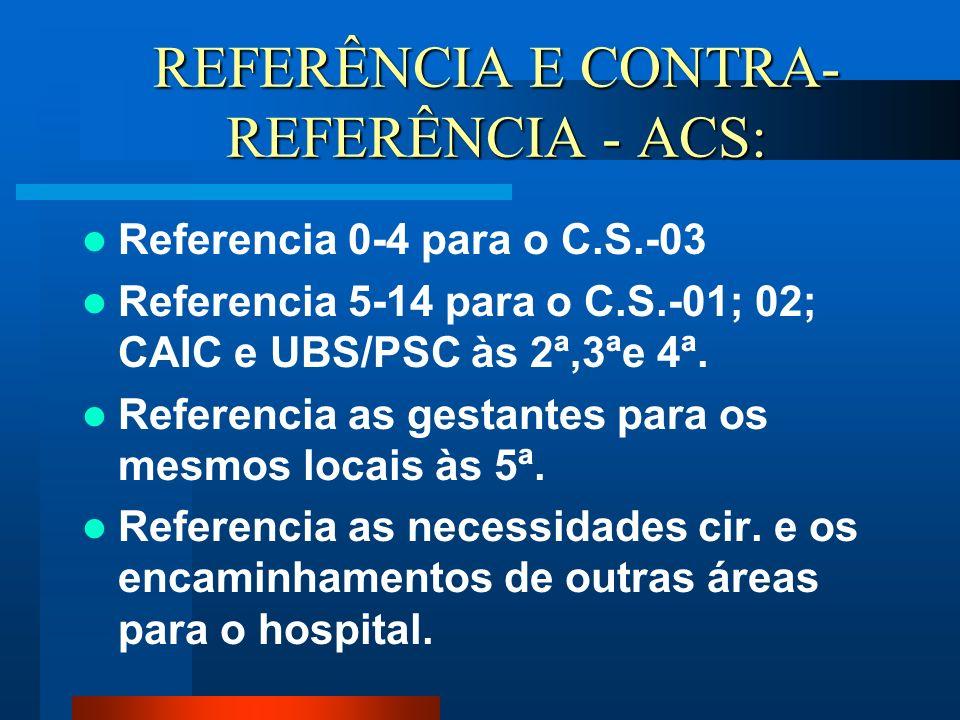 REFERÊNCIA E CONTRA- REFERÊNCIA - ACS: Referencia 0-4 para o C.S.-03 Referencia 5-14 para o C.S.-01; 02; CAIC e UBS/PSC às 2ª,3ªe 4ª. Referencia as ge
